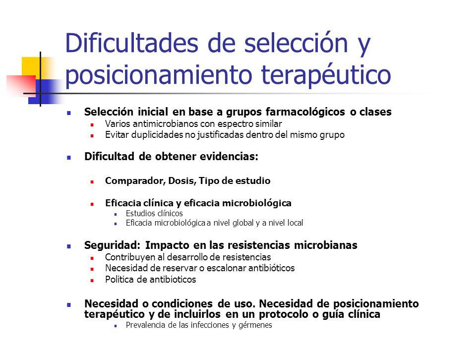 Dificultades de selección y posicionamiento terapéutico Selección inicial en base a grupos farmacológicos o clases Varios antimicrobianos con espectro similar Evitar duplicidades no justificadas dentro del mismo grupo Dificultad de obtener evidencias: Comparador, Dosis, Tipo de estudio Eficacia clínica y eficacia microbiológica Estudios clínicos Eficacia microbiológica a nivel global y a nivel local Seguridad: Impacto en las resistencias microbianas Contribuyen al desarrollo de resistencias Necesidad de reservar o escalonar antibióticos Politica de antibioticos Necesidad o condiciones de uso.
