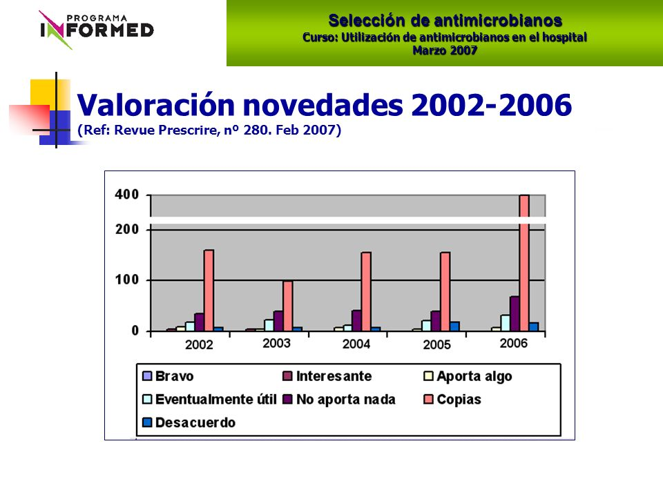 Procedimientos e Instrumentos metodológicos desarrollados o de referencia: HUSD Génesis Guía interniveles de Baleares