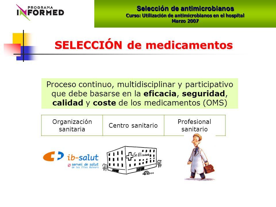 Evaluación de nuevos fármacos: La experiencia en HUSD Procedimiento Metodología Informes se publican Docencia Selección de antimicrobianos Curso: Utilización de antimicrobianos en el hospital Marzo 2007