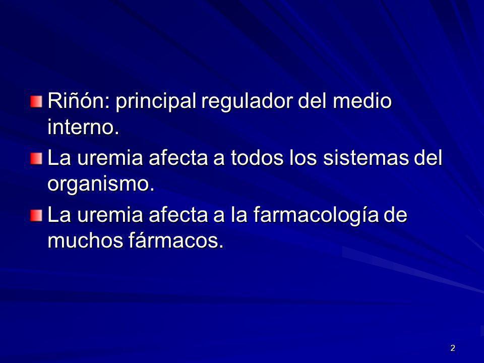 13 Efectos de la uremia en la disposición del fármaco.