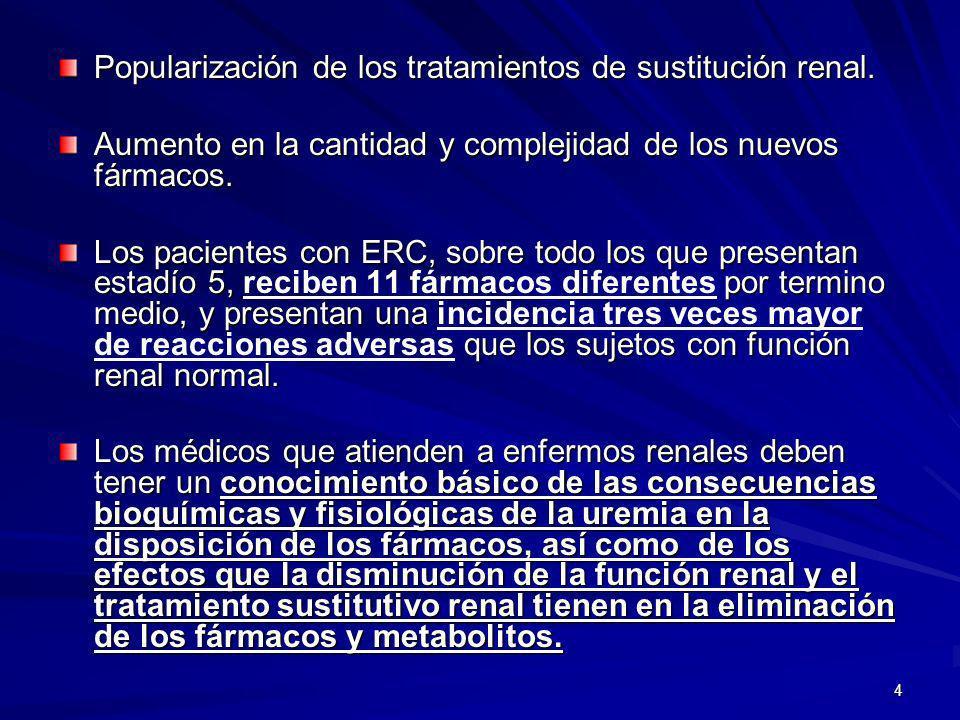 5 Las distintas patologías renales, fundamentalmente la insuficiencia renal, inciden en casi todos los pasos del movimiento de los fármacos por el organismo, conjunto conocido como farmacocinética.