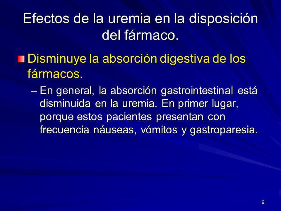 7 Efectos de la uremia en la disposición del fármaco.
