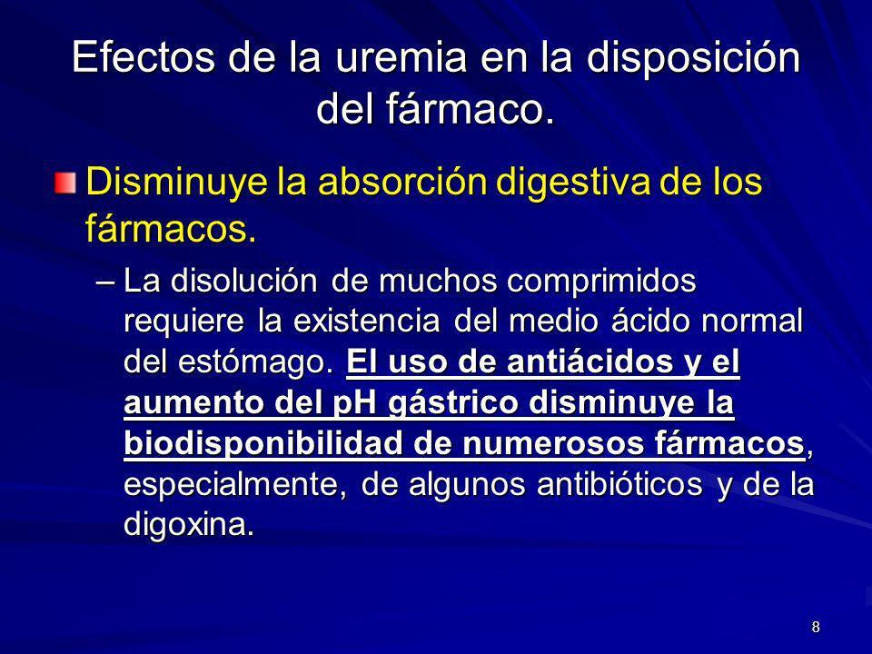 19 Efectos de la uremia en la disposición del fármaco.
