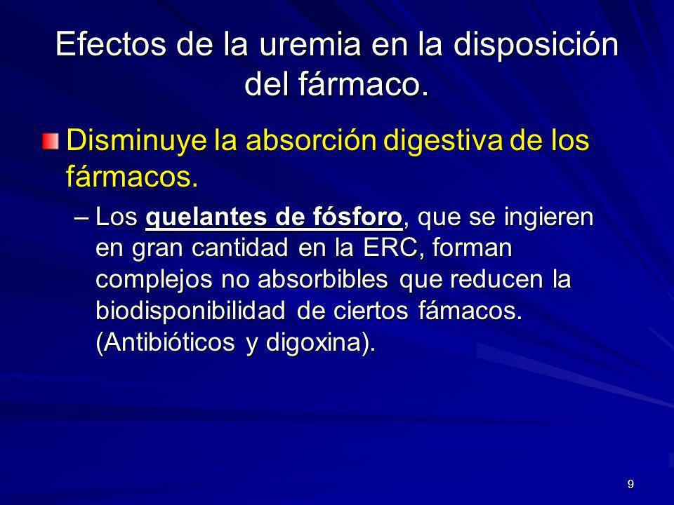 10 Efectos de la uremia en la disposición del fármaco.