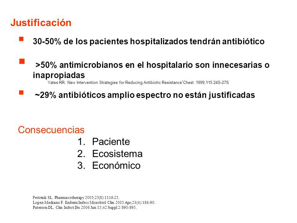 Desarrollo de Guías de uso de antibióticos y terapia empírica.