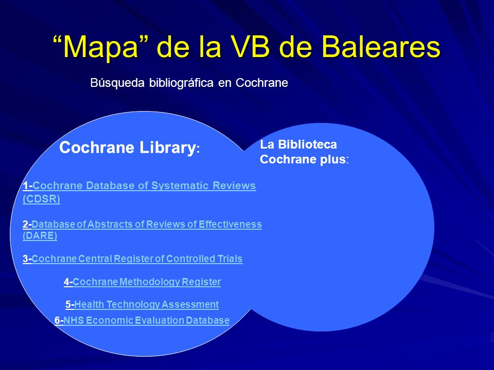Mapa de la VB de Baleares Búsqueda bibliográfica en Cochrane Cochrane Library : La Biblioteca Cochrane plus: Cochrane Library : 1-Cochrane Database of Systematic ReviewsCochrane Database of Systematic Reviews (CDSR) 2-Database of Abstracts of Reviews of Effectiveness (DARE)Database of Abstracts of Reviews of Effectiveness (DARE) 3-Cochrane Central Register of Controlled TrialsCochrane Central Register of Controlled Trials 4-Cochrane Methodology RegisterCochrane Methodology Register 5-Health Technology AssessmentHealth Technology Assessment 6-NHS Economic Evaluation DatabaseNHS Economic Evaluation Database