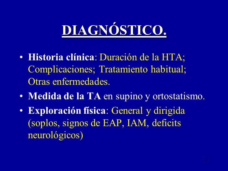 12 DIAGNÓSTICO. Historia clínica: Duración de la HTA; Complicaciones; Tratamiento habitual; Otras enfermedades. Medida de la TA en supino y ortostatis