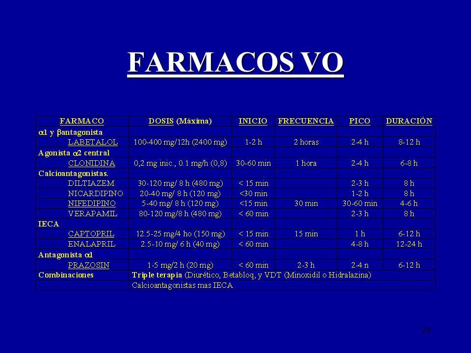 20 FARMACOS VO