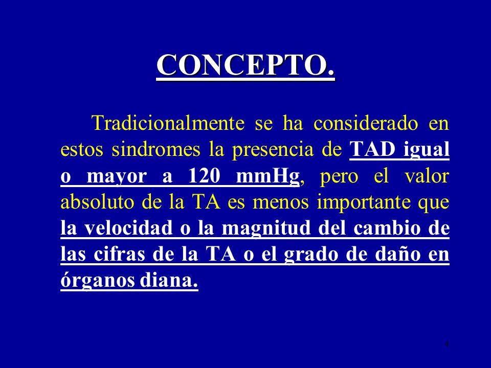 25 FARMACOS IV Nitroprusiato ADMINISTRACION: –INYECCION IV DIRECTA: NO –INYECCION IM: NO