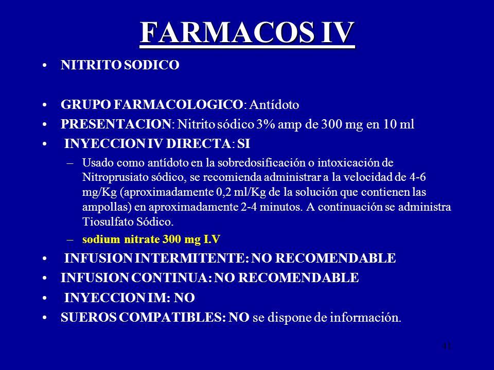 41 FARMACOS IV NITRITO SODICO GRUPO FARMACOLOGICO: Antídoto PRESENTACION: Nitrito sódico 3% amp de 300 mg en 10 ml INYECCION IV DIRECTA: SI –Usado com
