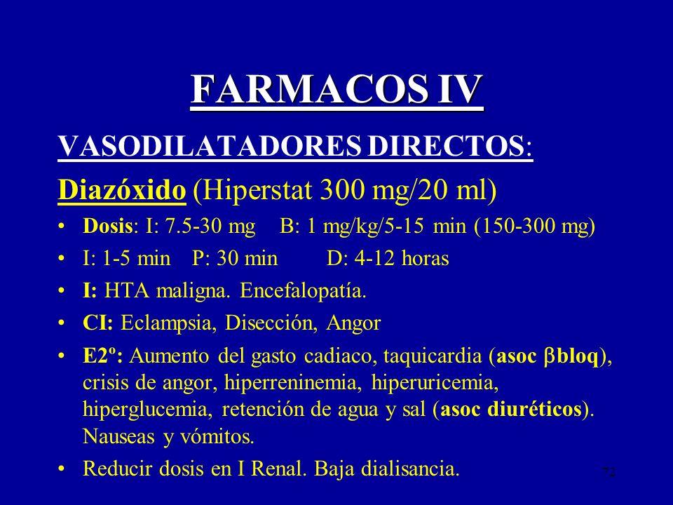 72 FARMACOS IV VASODILATADORES DIRECTOS: Diazóxido (Hiperstat 300 mg/20 ml) Dosis: I: 7.5-30 mg B: 1 mg/kg/5-15 min (150-300 mg) I: 1-5 min P: 30 min