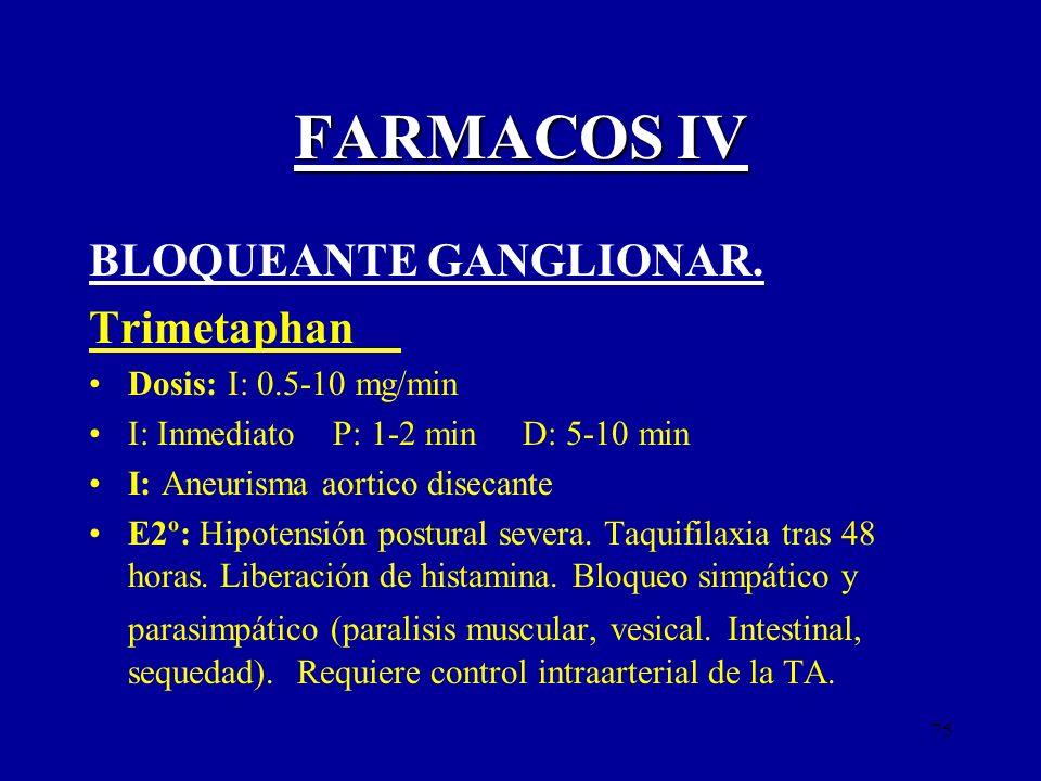75 FARMACOS IV BLOQUEANTE GANGLIONAR. Trimetaphan Dosis: I: 0.5-10 mg/min I: Inmediato P: 1-2 min D: 5-10 min I: Aneurisma aortico disecante E2º: Hipo