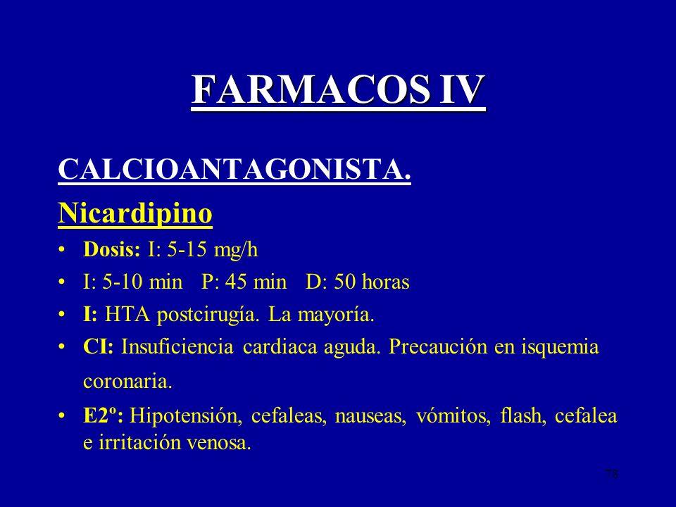 78 FARMACOS IV CALCIOANTAGONISTA. Nicardipino Dosis: I: 5-15 mg/h I: 5-10 min P: 45 min D: 50 horas I: HTA postcirugía. La mayoría. CI: Insuficiencia