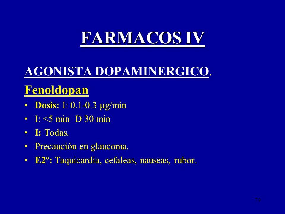 79 FARMACOS IV AGONISTA DOPAMINERGICO. Fenoldopan Dosis: I: 0.1-0.3 g/min I: <5 min D 30 min I: Todas. Precaución en glaucoma. E2º: Taquicardia, cefal