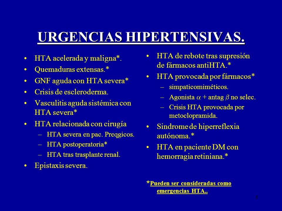 8 URGENCIAS HIPERTENSIVAS. HTA acelerada y maligna*. Quemaduras extensas.* GNF aguda con HTA severa* Crisis de escleroderma. Vasculitis aguda sistémic