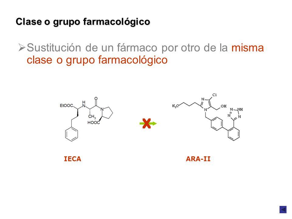 Clase o grupo farmacológico Sustitución de un fármaco por otro de la misma clase o grupo farmacológico IECAARA-II X