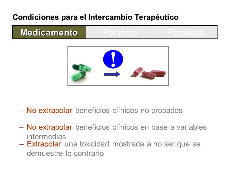 Condiciones para el Intercambio Terapéutico MedicamentoPacientePatología –No extrapolar beneficios clínicos no probados –No extrapolar beneficios clín