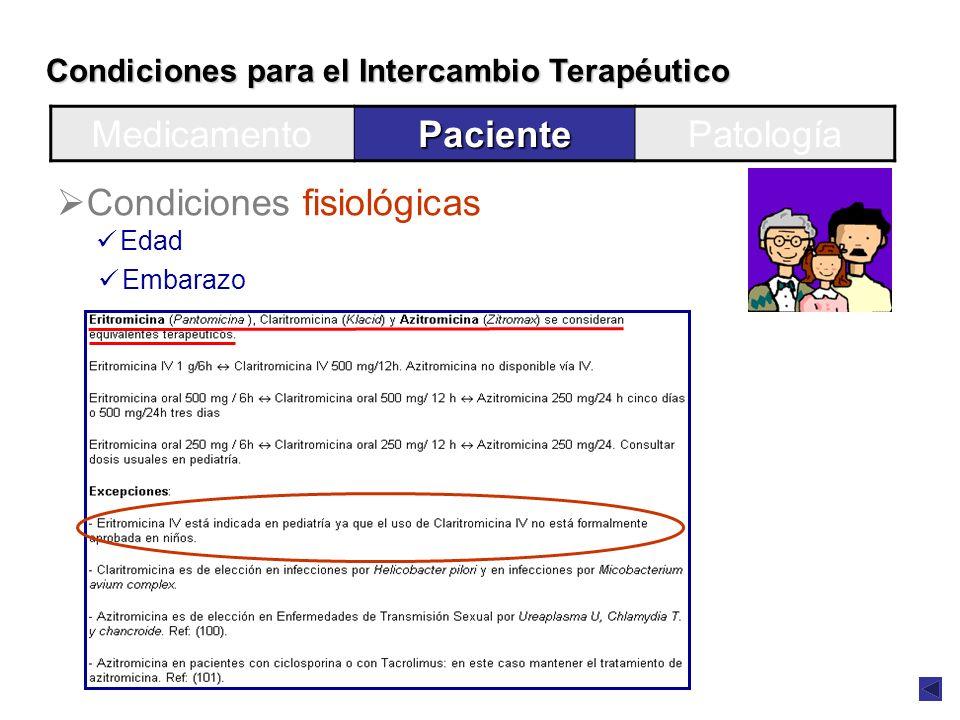 Condiciones fisiológicas Edad Embarazo MedicamentoPacientePatología Condiciones para el Intercambio Terapéutico