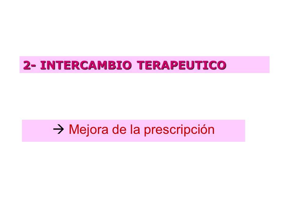 Mejora de la prescripción 2- INTERCAMBIO TERAPEUTICO