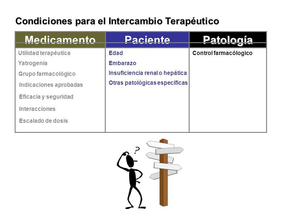 Condiciones para el Intercambio Terapéutico MedicamentoPacientePatología Utilidad terapéutica Grupo farmacológico Indicaciones aprobadas Eficacia y se