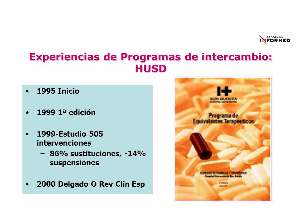 Experiencias de Programas de intercambio: HUSD 1995 Inicio 1999 1ª edición 1999-Estudio 505 intervenciones –86% sustituciones, -14% suspensiones 2000
