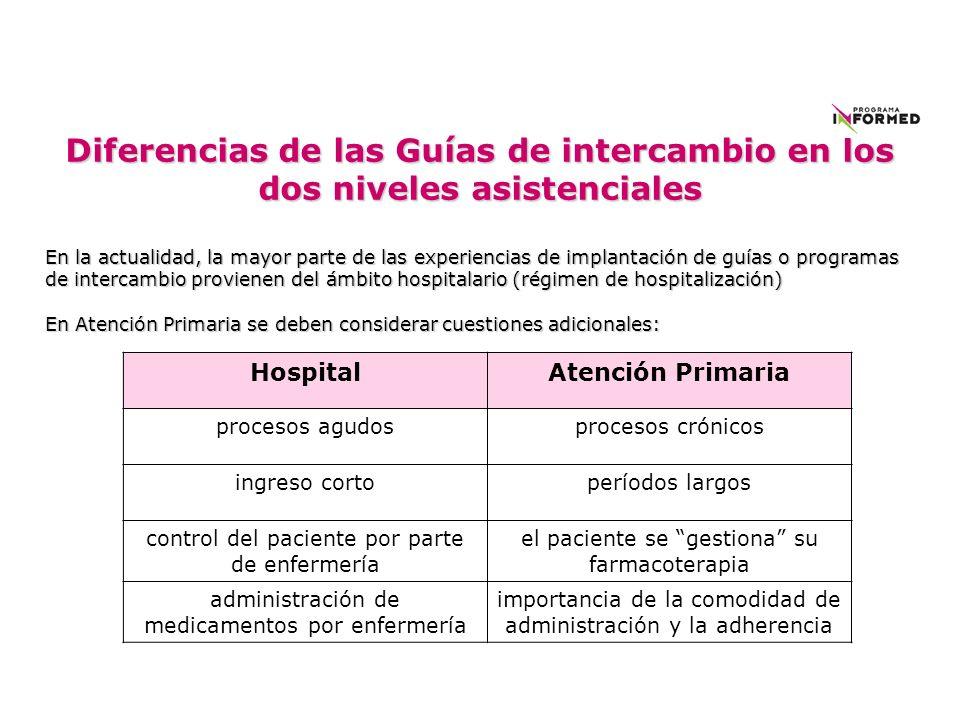 Diferencias de las Guías de intercambio en los dos niveles asistenciales En la actualidad, la mayor parte de las experiencias de implantación de guías