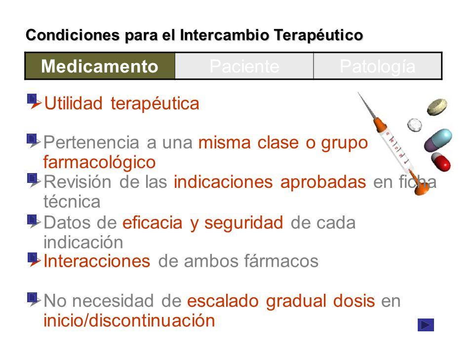 Condiciones para el Intercambio Terapéutico MedicamentoPacientePatología Utilidad terapéutica Revisión de las indicaciones aprobadas en ficha técnica