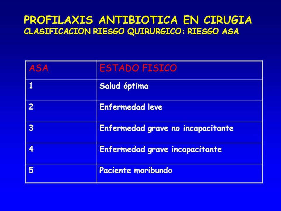 PROFILAXIS ANTIBIOTICA EN CIRUGIA. FACTORES DE RIESGO PARA LA IHQ Según el NNIS (National Nosocomial Infections Surveillance), el índice de riesgo es