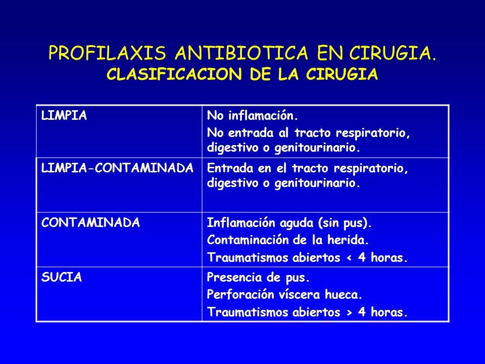 PROFILAXIS ANTIBIOTICA EN CIRUGIA CLASIFICACION RIESGO QUIRURGICO: RIESGO ASA ASAESTADO FISICO 1Salud óptima 2Enfermedad leve 3Enfermedad grave no inc