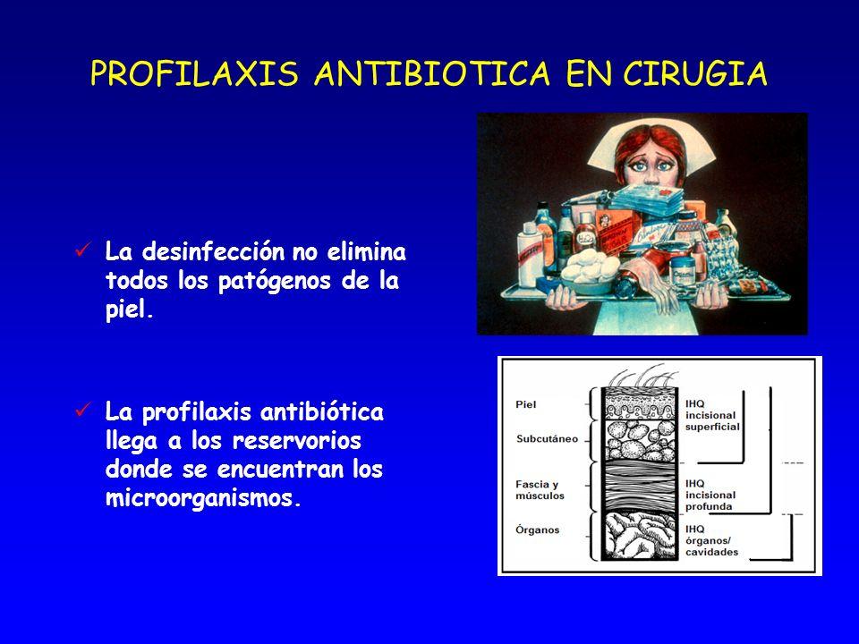 PROFILAXIS ANTIBIOTICA EN CIRUGIA ANTECEDENTES HISTORICOS 1950-1960, los antibióticos en profilaxis no eran efectivos 1961, BURKE, demuestra la relaci