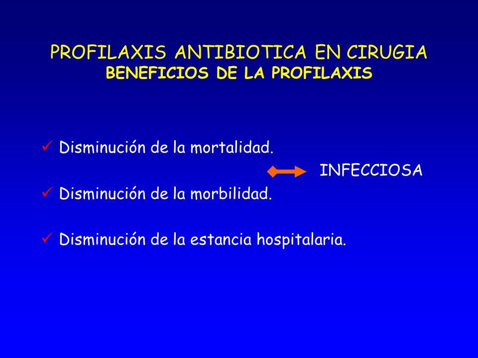PROFILAXIS ANTIBIOTICA EN CIRUGIA OBJETIVOS Reducir la incidencia de infección herida quirúrgica. Conseguir que los antimicrobianos actúen sobre aquel