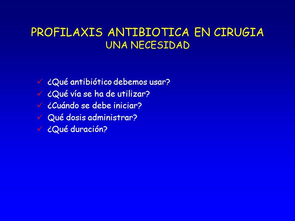 PROFILAXIS ANTIBIOTICA EN CIRUGIA RIESGOS DE LA PROFILAXIS Aparición de resistencias. Colitis por Clostridium difficile.