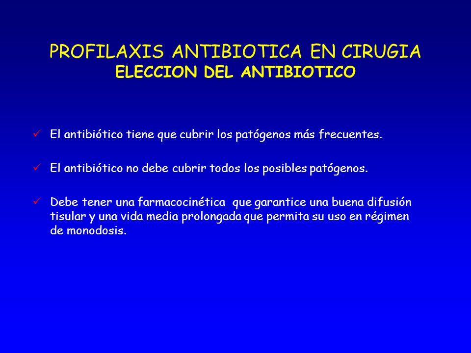 PROFILAXIS ANTIBIOTICA EN CIRUGIA UNA NECESIDAD ¿Qué antibiótico debemos usar? ¿Qué vía se ha de utilizar? ¿Cuándo se debe iniciar? Qué dosis administ