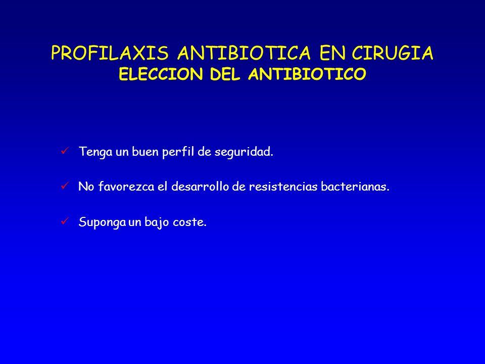 PROFILAXIS ANTIBIOTICA EN CIRUGIA ELECCION DEL ANTIBIOTICO El antibiótico tiene que cubrir los patógenos más frecuentes. El antibiótico no debe cubrir