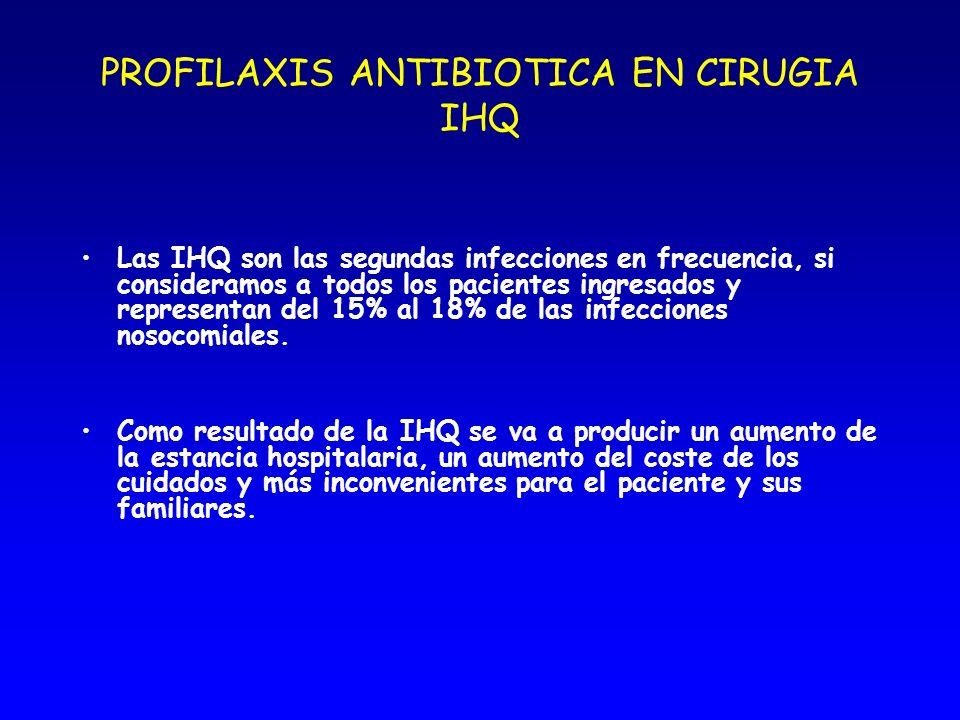 PROFILAXIS ANTIBIOTICA EN CIRUGIA IHQ Las IHQ son las segundas infecciones en frecuencia, si consideramos a todos los pacientes ingresados y representan del 15% al 18% de las infecciones nosocomiales.