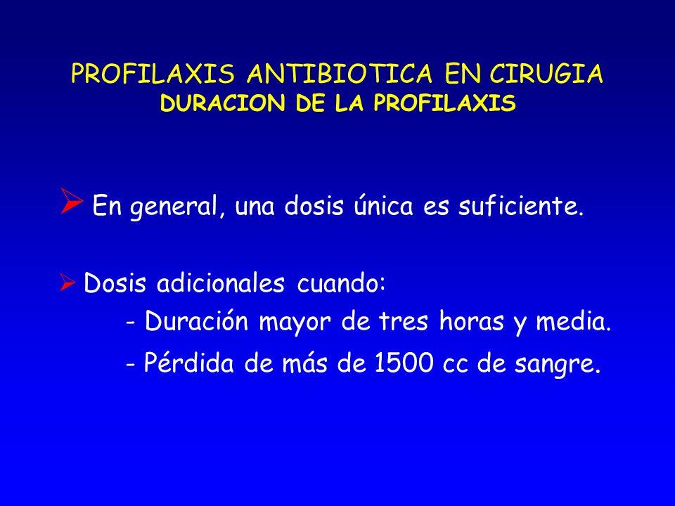 PROFILAXIS ANTIBIOTICA EN CIRUGIA. MOMENTO ADMINISTRACION La profilaxis debe comenzar antes de realizar la incisión, en el momento de la inducción ane