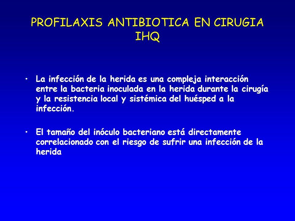 PROFILAXIS ANTIBIOTICA EN CIRUGIA IHQ La infección de la herida es una compleja interacción entre la bacteria inoculada en la herida durante la cirugía y la resistencia local y sistémica del huésped a la infección.