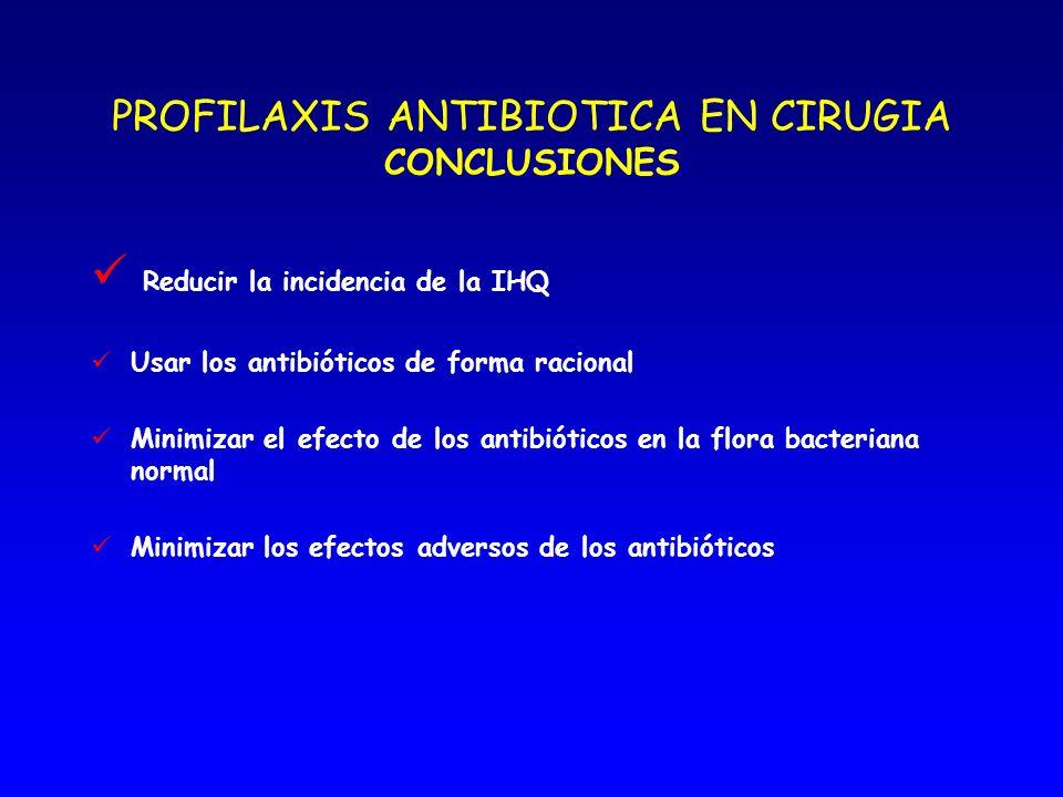 PROFILAXIS ANTIBIOTICA EN CIRUGIA EVALUACION PROTOCOLO PROFILAXIS ANTIBIOTICA EN CIRUGIA AÑOINADECUACION 2004Duración 2005Antibiótico y duración 2006A