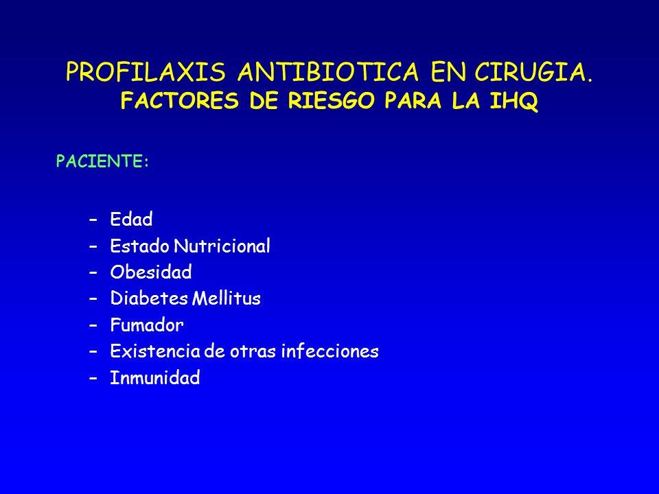 PROFILAXIS ANTIBIOTICA EN CIRUGIA IHQ La infección de la herida es una compleja interacción entre la bacteria inoculada en la herida durante la cirugí