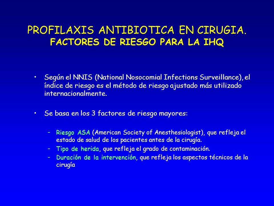 PROFILAXIS ANTIBIOTICA EN CIRUGIA. FACTORES DE RIESGO PARA LA IHQ MICRORGANISMOS: –Virulencia –Capacidad de producir enzimas que faciliten la difusión