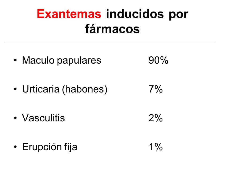 Exantemas inducidos por fármacos Maculo papulares90% Urticaria (habones)7% Vasculitis2% Erupción fija1%