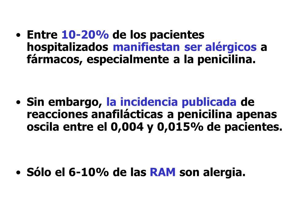 Entre 10-20% de los pacientes hospitalizados manifiestan ser alérgicos a fármacos, especialmente a la penicilina. Sin embargo, la incidencia publicada