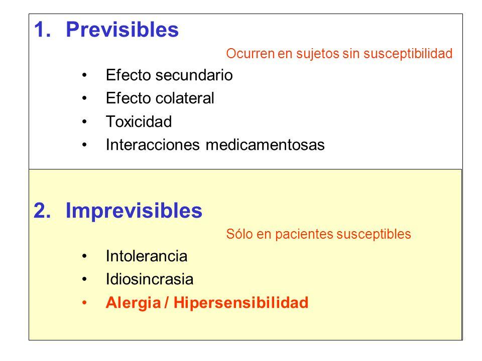 1.Previsibles Ocurren en sujetos sin susceptibilidad Efecto secundario Efecto colateral Toxicidad Interacciones medicamentosas 2.Imprevisibles Sólo en