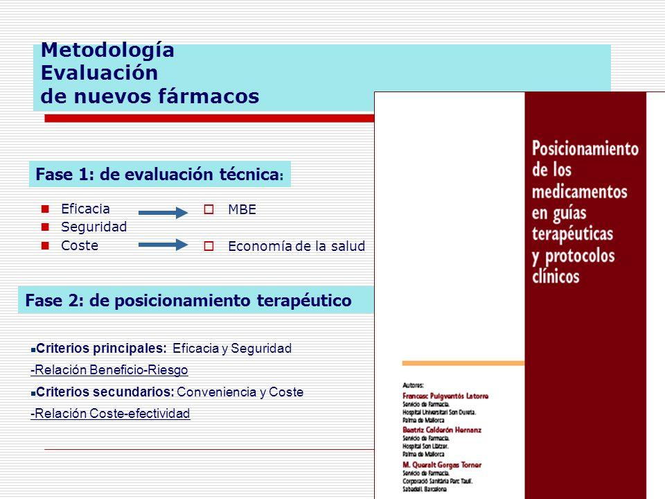 Metodología Evaluación de nuevos fármacos Eficacia Seguridad Coste MBE Economía de la salud Fase 1: de evaluación técnica : Fase 2: de posicionamiento