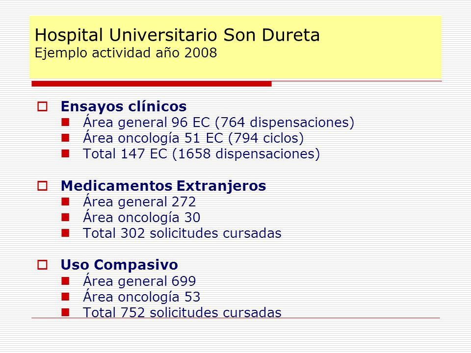 Hospital Universitario Son Dureta Ejemplo actividad año 2008 Ensayos clínicos Área general 96 EC (764 dispensaciones) Área oncología 51 EC (794 ciclos