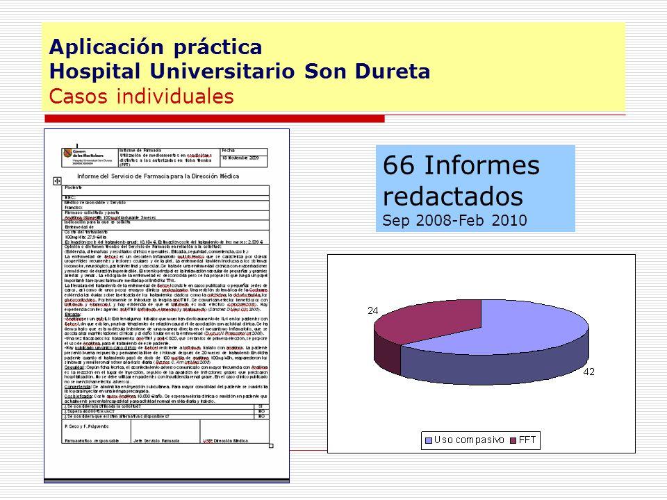Aplicación práctica Hospital Universitario Son Dureta Casos individuales 66 Informes redactados Sep 2008-Feb 2010