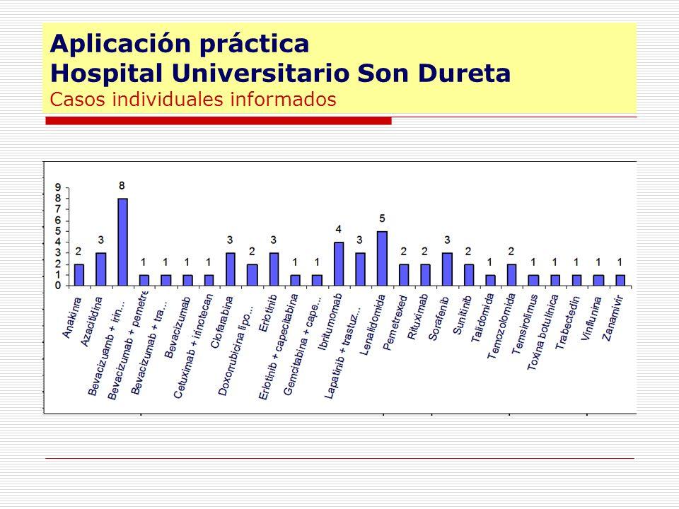 Aplicación práctica Hospital Universitario Son Dureta Casos individuales informados
