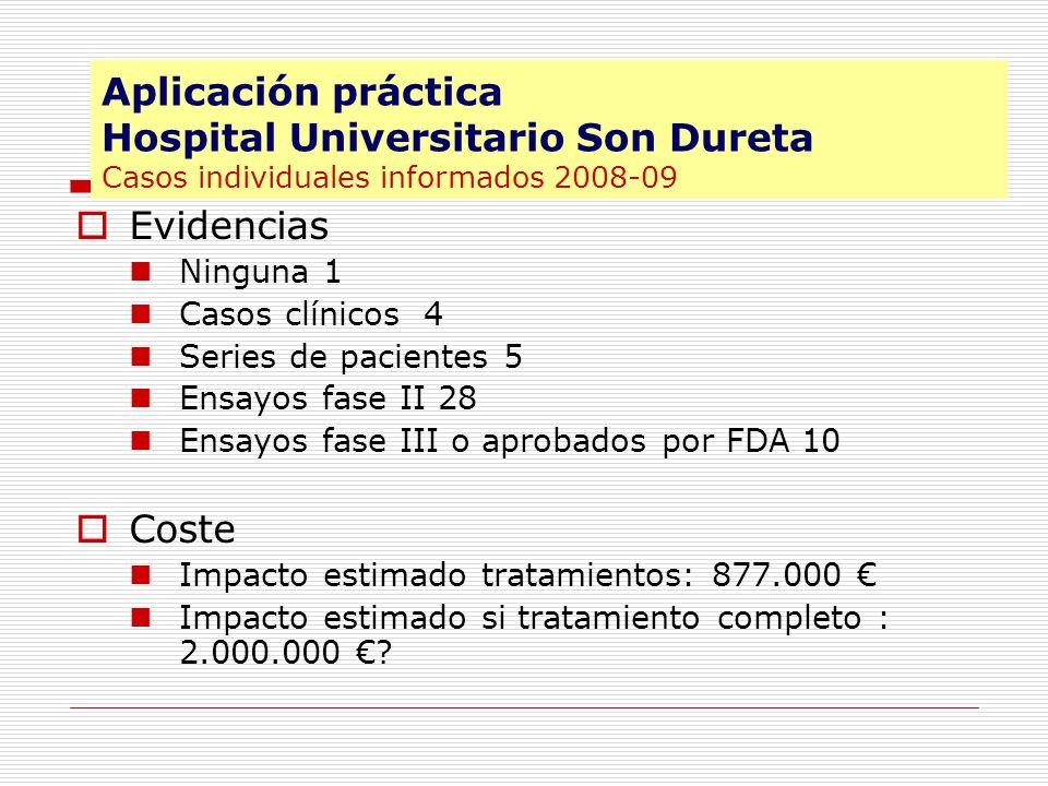 Evidencias Ninguna 1 Casos clínicos 4 Series de pacientes 5 Ensayos fase II 28 Ensayos fase III o aprobados por FDA 10 Coste Impacto estimado tratamie