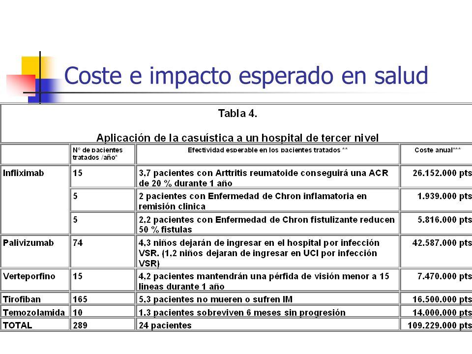 Coste e impacto esperado en salud
