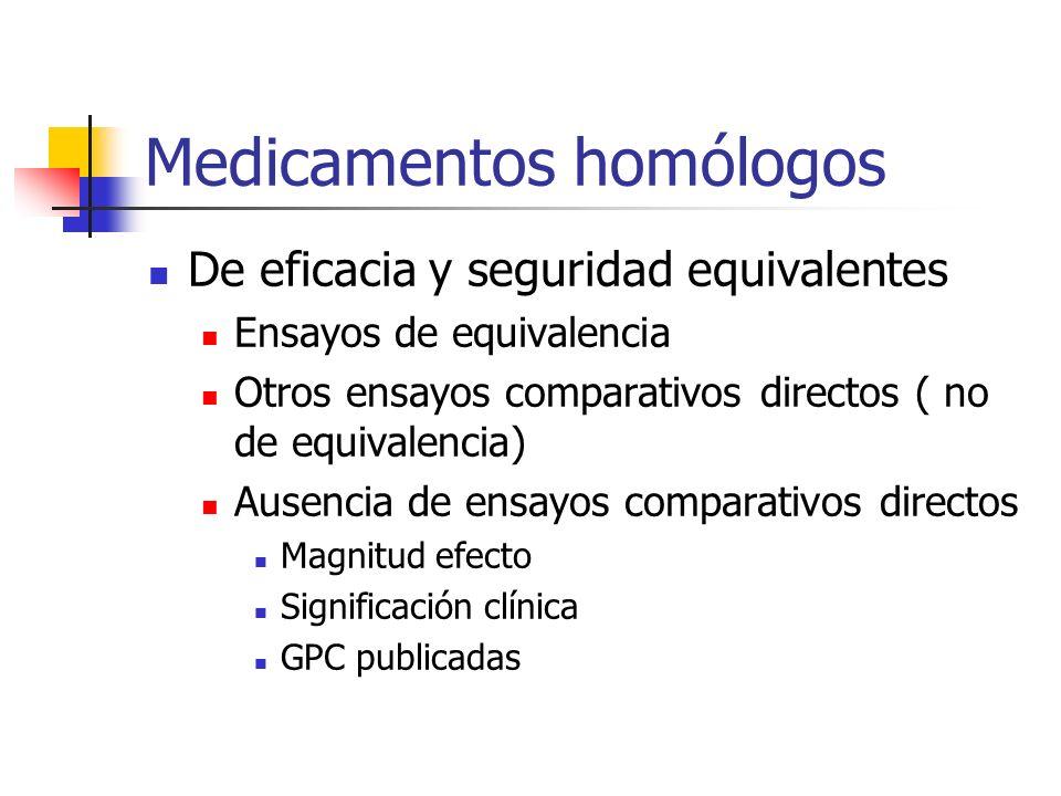 Medicamentos homólogos De eficacia y seguridad equivalentes Ensayos de equivalencia Otros ensayos comparativos directos ( no de equivalencia) Ausencia de ensayos comparativos directos Magnitud efecto Significación clínica GPC publicadas